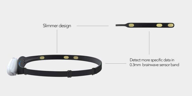Brainlink Lite EEG Sensor