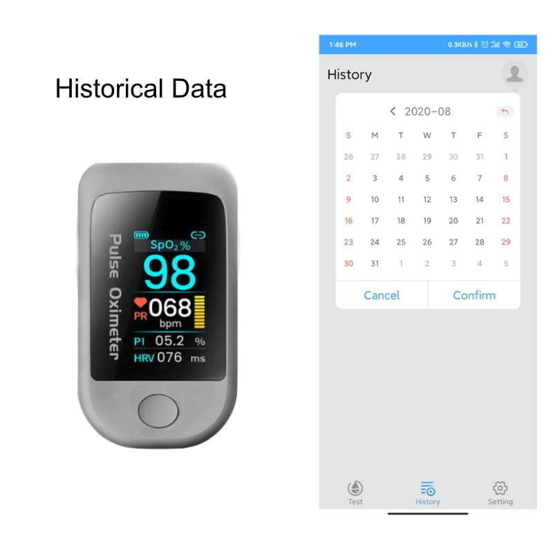 Oximeter Historical Data